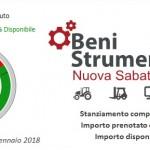"""Beni strumentali (""""Nuova Sabatini"""") – Risorse disponibili a gennaio 2018"""